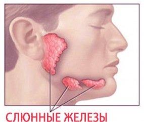 рак слюнной железы симптомы